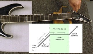 Tech Corner: EverTune - The Three Zones (2/8)